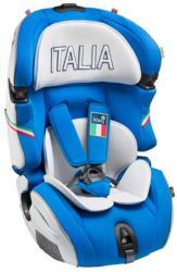 Kiwy FIX Italia