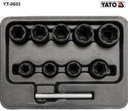 YATO YT-0603