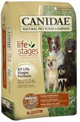 CANIDAE All Life Stages Formula 2,27kg