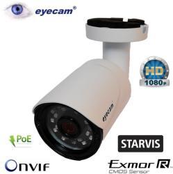 eyecam EC-1332