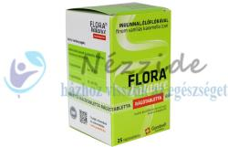 Goodwill Pharma Kft. Florabalance rágótabletta - 25 db