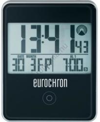 Eurochron EFW 30i