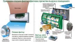Fujitsu ASYB18LDC