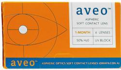 Vásárlás  Kontaktlencse árak 8ddccc2062