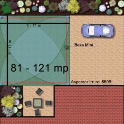 Irritrol Kit irigare gazon 81-121 m2 Irritrol cu programator interior