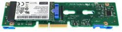 Lenovo ThinkSystem 128GB M.2 SATA3 7N47A00130