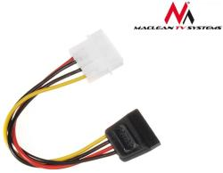 Maclean MCTV-633