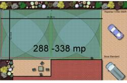 Irritrol Kit irigare gazon 288-338 m2 Irritrol cu programator interior