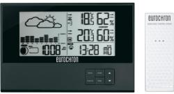 Eurochron EFWS 900 S