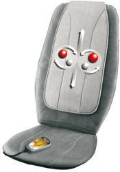 IMETEC Sensuij SM1 200