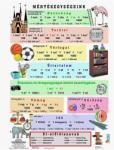 Stiefel Tanulói munkalap, A4, Mértékegységeink
