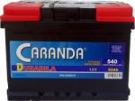 CARANDA DURABILA 55Ah 480A