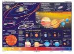 Stiefel A Föld és a Naprendszer DUO - mindentudasboltja