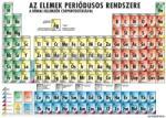 Stiefel Az elemek periódusos rendszere a kémiai jellemzők csoportosításával