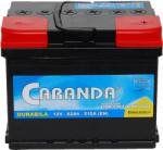 CARANDA DURABILA 62Ah 510A