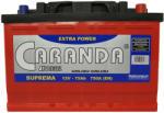CARANDA Suprema 75Ah 750A
