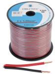 Cabletech KAB0392