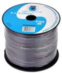 Cabletech KAB0363