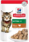 Hill's Hill's science plan kitten ПАУЧ С ПУЙКА - ПЪЛНОЦЕННА ХРАНА ЗА КОТЕНЦА ДО 1 ГОД. И ЗА БРЕМЕННИ/КЪРМЕЩИ КОТКИ 1.020 кг